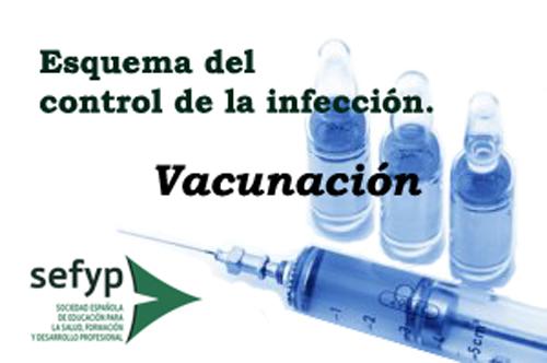 vacuna españa