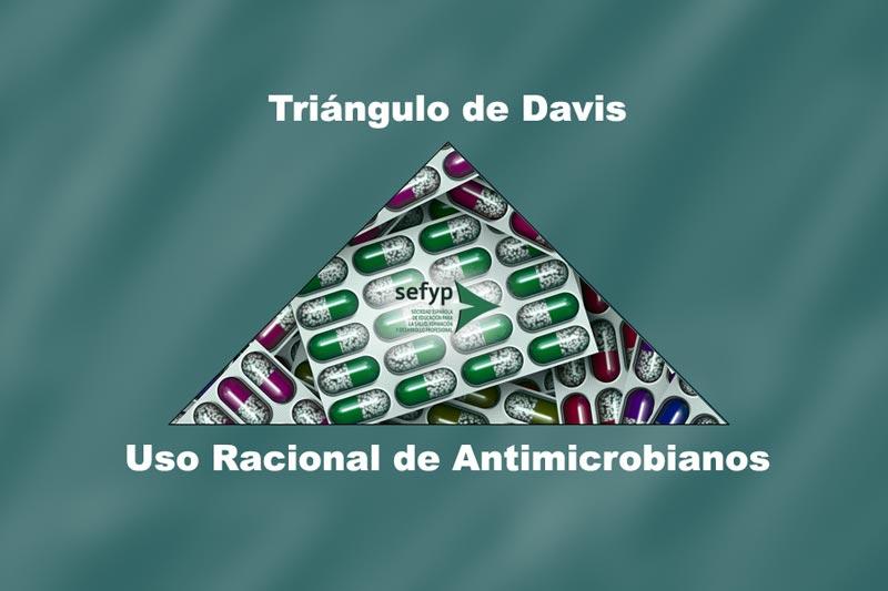 Triangulo Davis antimicrobianos SEFYP